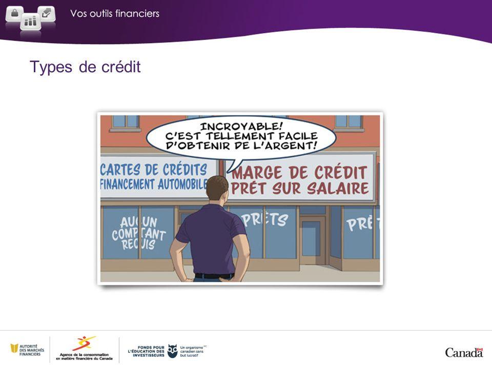 Types de crédit