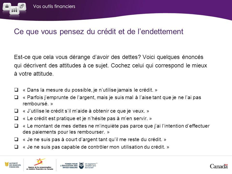 Ce que vous pensez du crédit et de lendettement Est-ce que cela vous dérange davoir des dettes? Voici quelques énoncés qui décrivent des attitudes à c