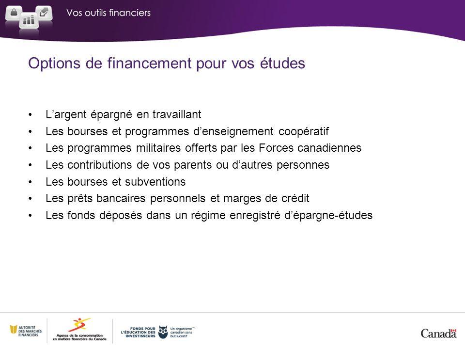 Options de financement pour vos études Largent épargné en travaillant Les bourses et programmes denseignement coopératif Les programmes militaires off