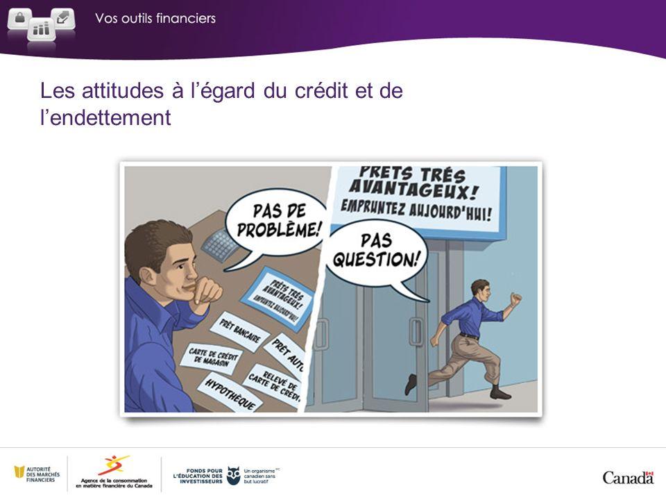 Les attitudes à légard du crédit et de lendettement