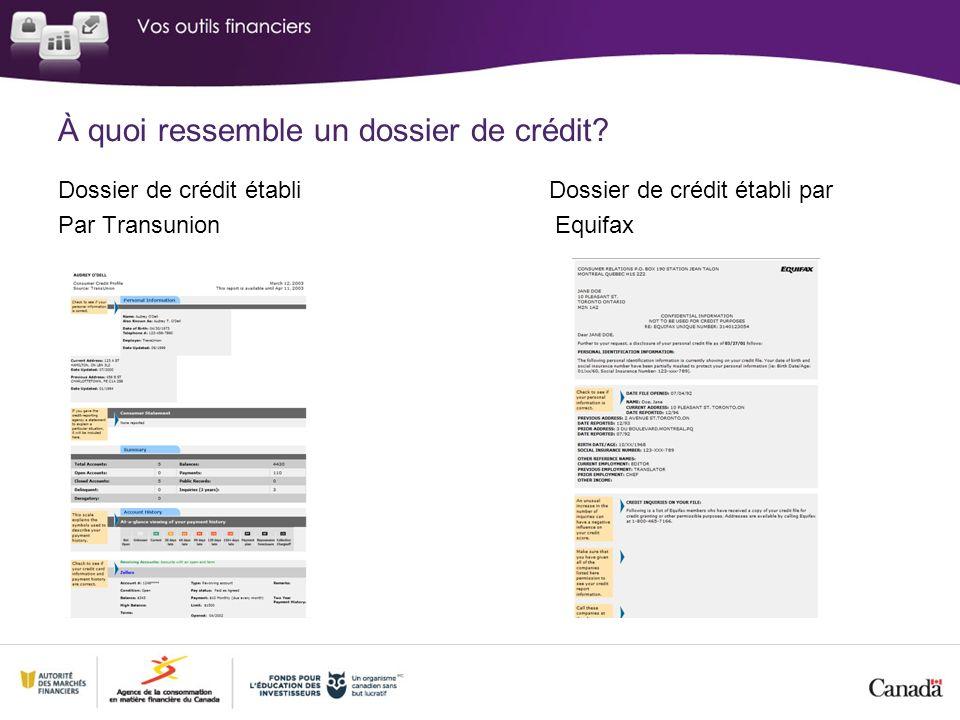 À quoi ressemble un dossier de crédit? Dossier de crédit établi Dossier de crédit établi par Par Transunion Equifax
