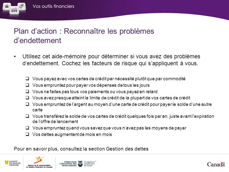 Plan daction : Reconnaître les problèmes dendettement Utilisez cet aide mémoire pour déterminer si vous avez des problèmes dendettement.