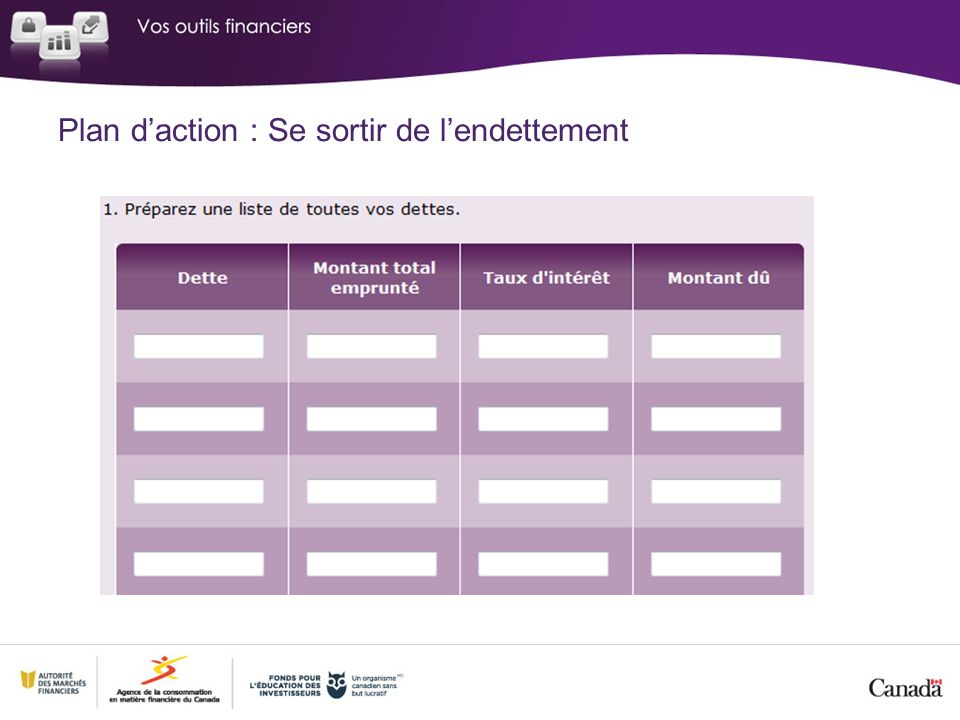 Plan daction : Se sortir de lendettement