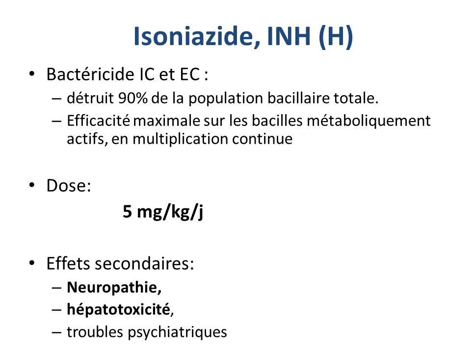Isoniazide, INH (H) Bactéricide IC et EC : – détruit 90% de la population bacillaire totale. – Efficacité maximale sur les bacilles métaboliquement ac
