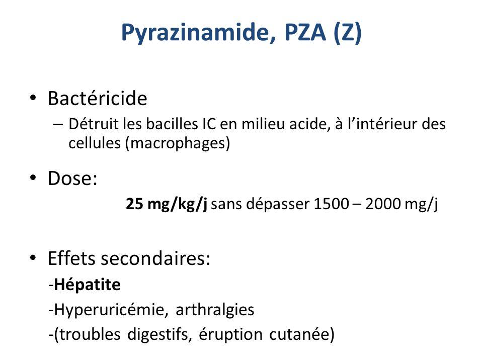 Pyrazinamide, PZA (Z) Bactéricide – Détruit les bacilles IC en milieu acide, à lintérieur des cellules (macrophages) Dose: 25 mg/kg/j sans dépasser 15