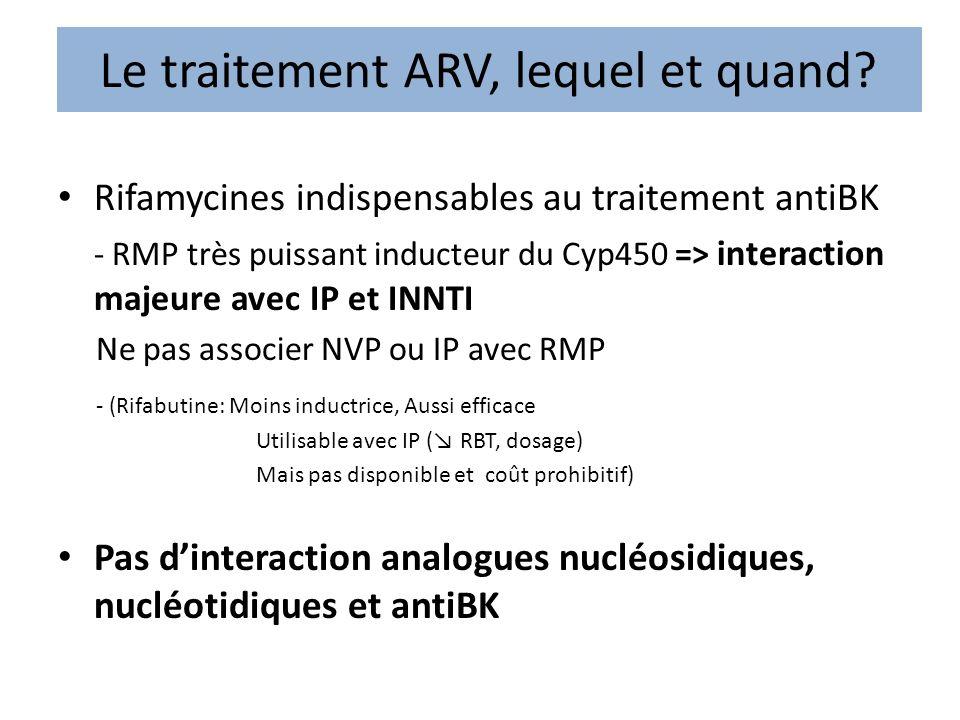 Le traitement ARV, lequel et quand? Rifamycines indispensables au traitement antiBK - RMP très puissant inducteur du Cyp450 => interaction majeure ave
