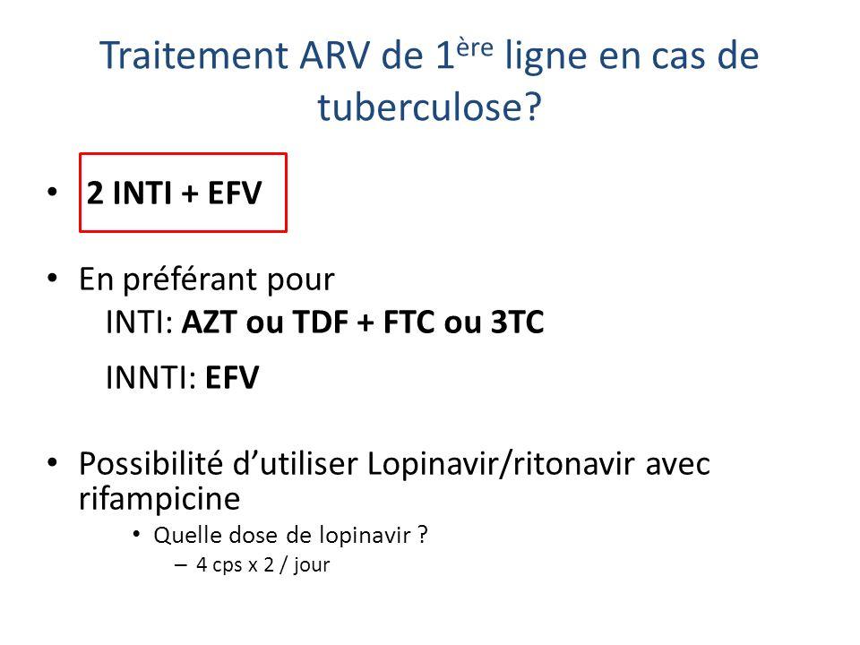 Traitement ARV de 1 ère ligne en cas de tuberculose? 2 INTI + EFV En préférant pour INTI: AZT ou TDF + FTC ou 3TC INNTI: EFV Possibilité dutiliser Lop