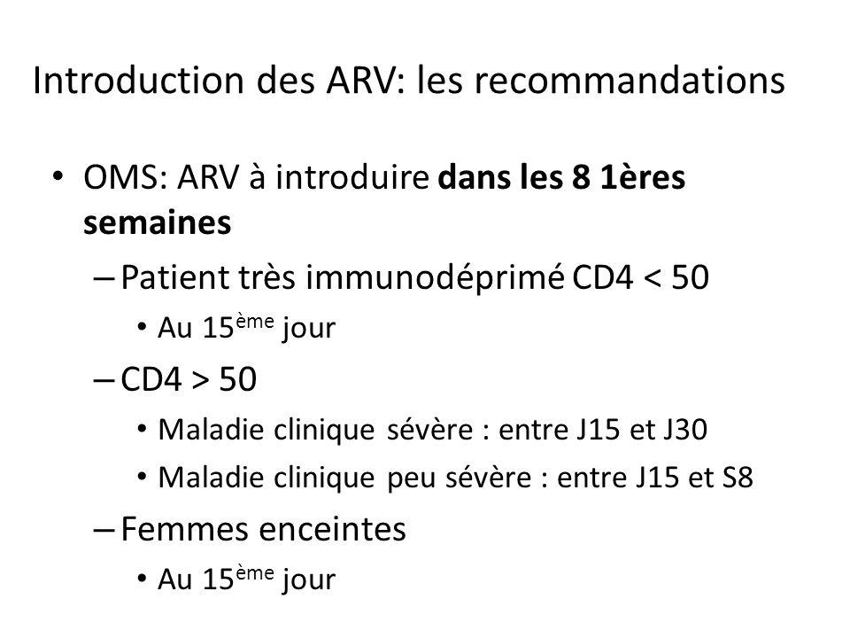 Introduction des ARV: les recommandations OMS: ARV à introduire dans les 8 1ères semaines – Patient très immunodéprimé CD4 < 50 Au 15 ème jour – CD4 >