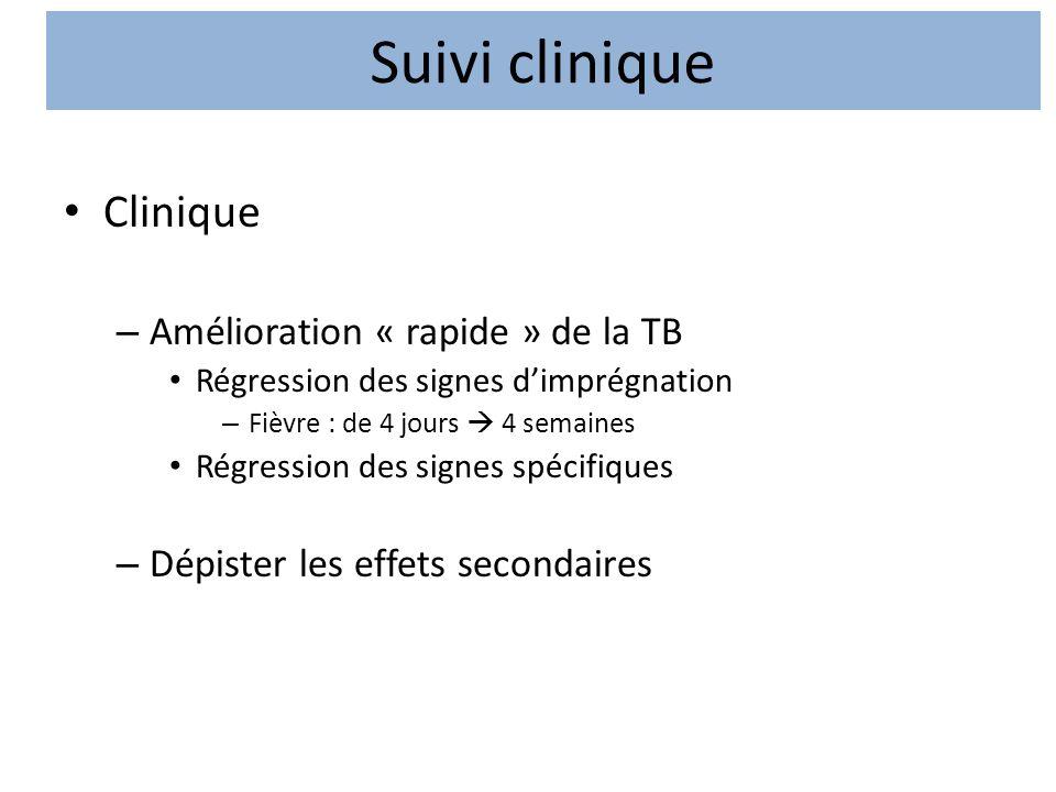 Suivi clinique Clinique – Amélioration « rapide » de la TB Régression des signes dimprégnation – Fièvre : de 4 jours 4 semaines Régression des signes