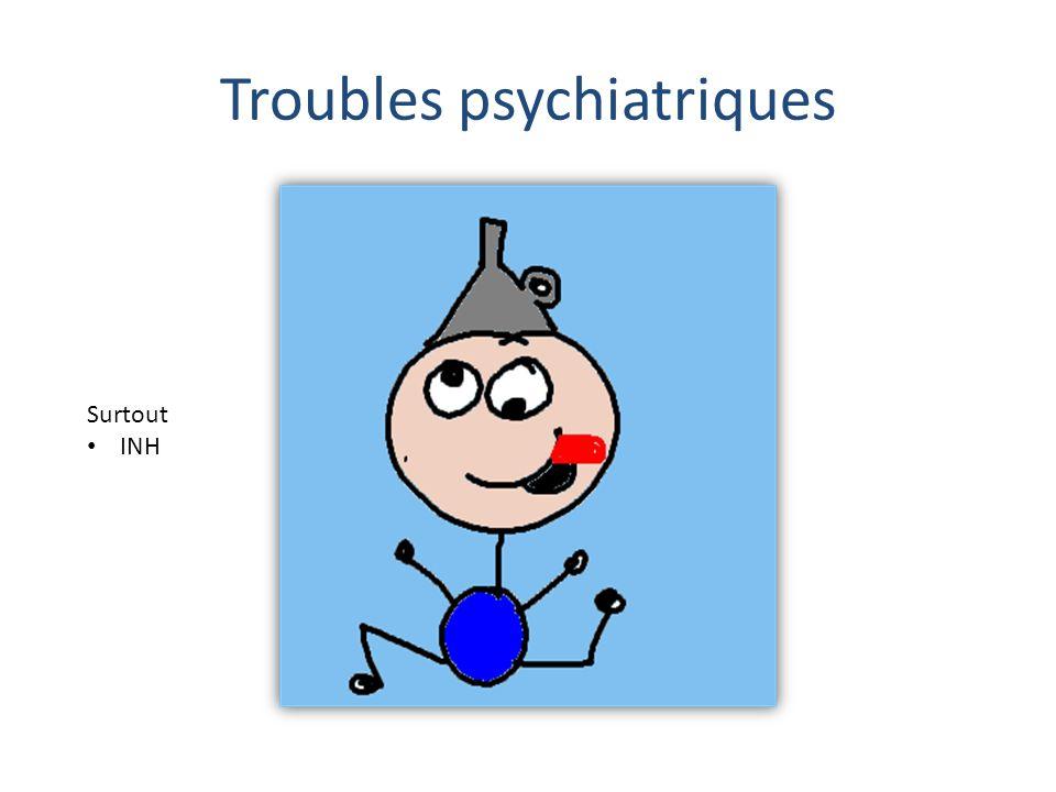 Troubles psychiatriques Surtout INH