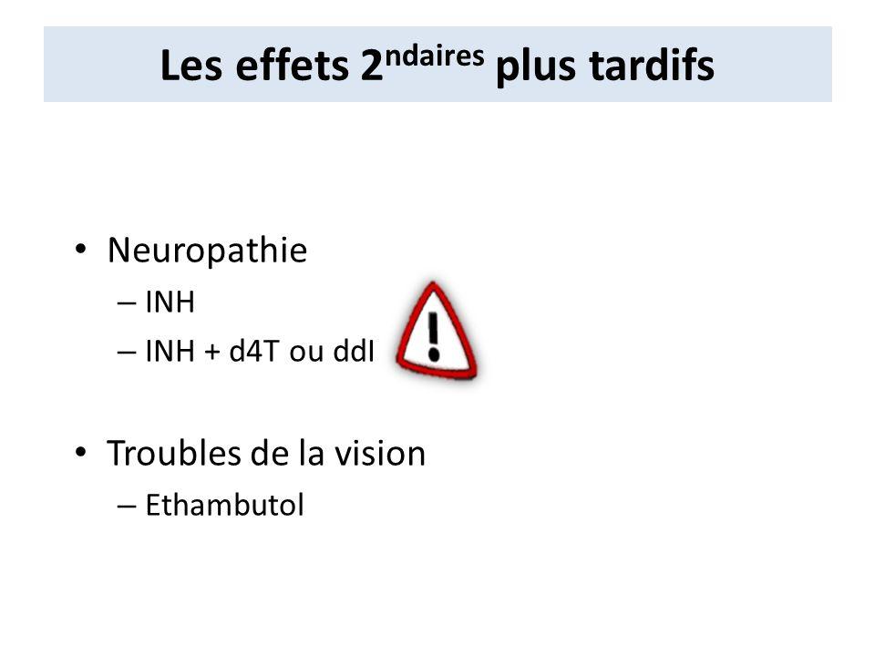 Les effets 2 ndaires plus tardifs Neuropathie – INH – INH + d4T ou ddI Troubles de la vision – Ethambutol