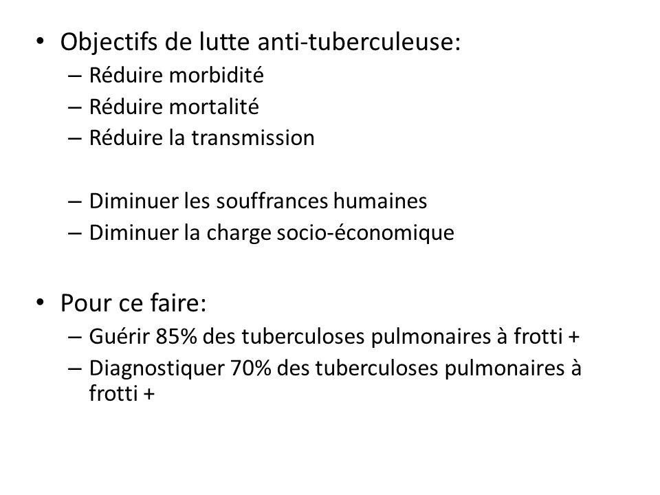 Objectifs de lutte anti-tuberculeuse: – Réduire morbidité – Réduire mortalité – Réduire la transmission – Diminuer les souffrances humaines – Diminuer