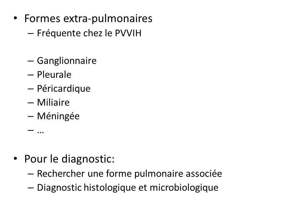 Formes extra-pulmonaires – Fréquente chez le PVVIH – Ganglionnaire – Pleurale – Péricardique – Miliaire – Méningée – … Pour le diagnostic: – Recherche