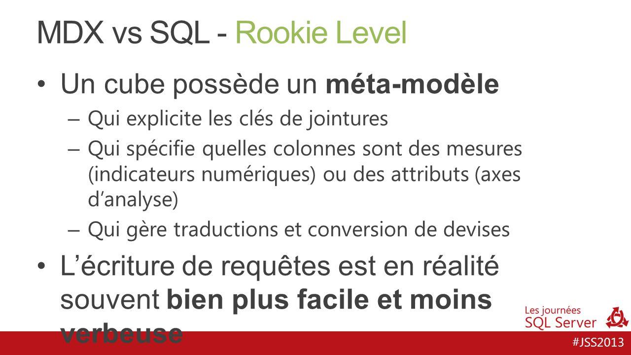 #JSS2013 MDX vs SQL - Rookie Level Un cube possède un méta-modèle – Qui explicite les clés de jointures – Qui spécifie quelles colonnes sont des mesur