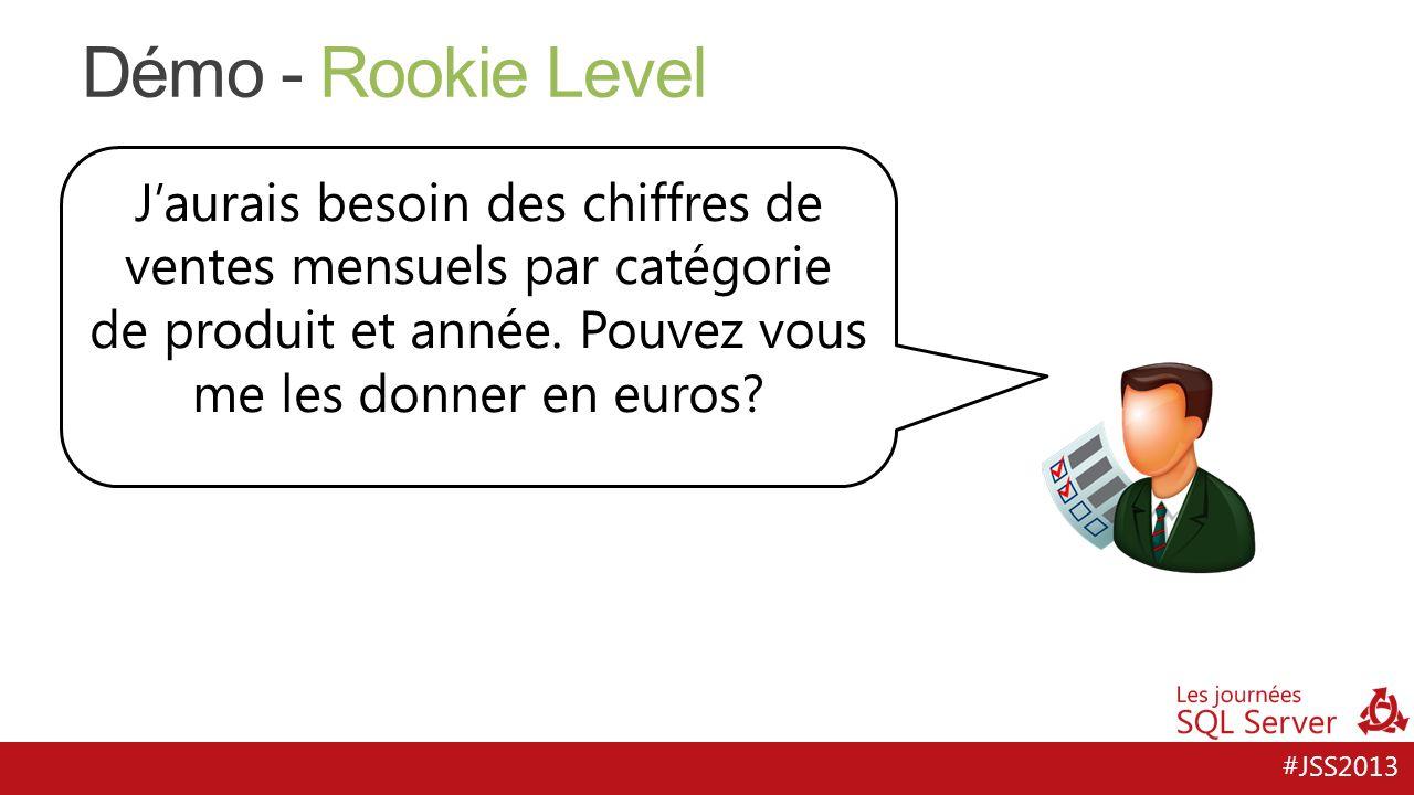 #JSS2013 Démo - Rookie Level Jaurais besoin des chiffres de ventes mensuels par catégorie de produit et année. Pouvez vous me les donner en euros?