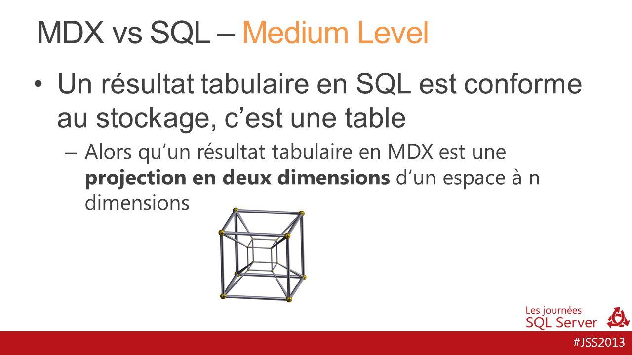 #JSS2013 MDX vs SQL – Medium Level Un résultat tabulaire en SQL est conforme au stockage, cest une table – Alors quun résultat tabulaire en MDX est un