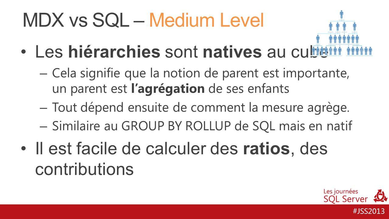 #JSS2013 MDX vs SQL – Medium Level Les hiérarchies sont natives au cube – Cela signifie que la notion de parent est importante, un parent est lagrégat