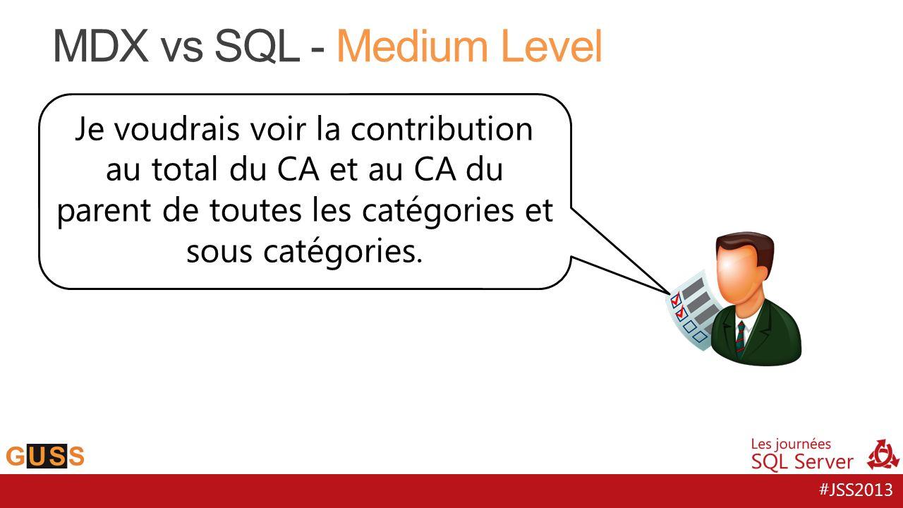 #JSS2013 MDX vs SQL - Medium Level Je voudrais voir la contribution au total du CA et au CA du parent de toutes les catégories et sous catégories.