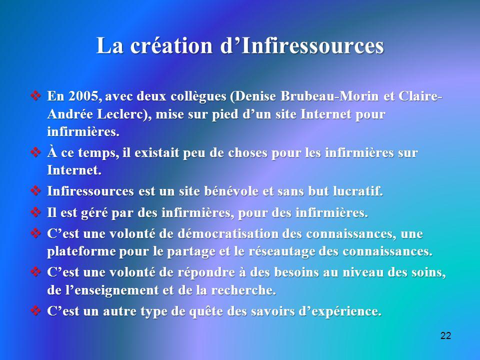 La création dInfiressources En 2005, avec deux collègues (Denise Brubeau-Morin et Claire- Andrée Leclerc), mise sur pied dun site Internet pour infirmières.