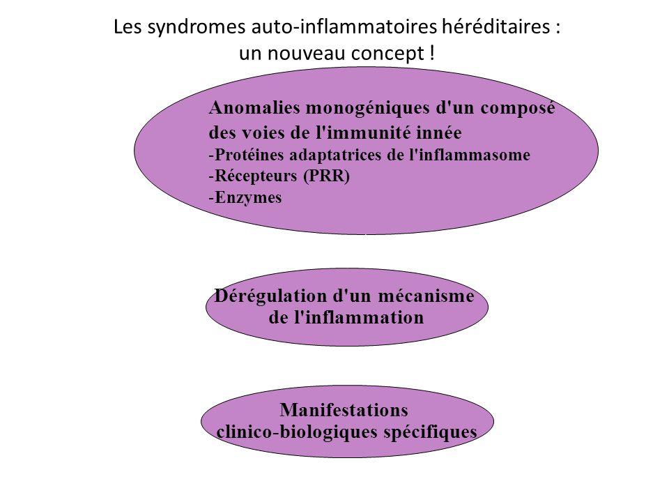 McDermott et al. Cell 1999; 97 : 33-44.Galon et al. Curr Opin Immunol 2000; 12 : 479-86. Les syndromes auto-inflammatoires héréditaires : un nouveau c