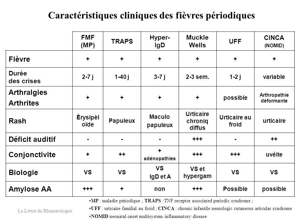 La Lettre du Rhumatologue Caractéristiques cliniques des fièvres périodiques FMF (MP) TRAPS Hyper- IgD Muckle Wells UFF CINCA (NOMID) Fièvre ++++++ Du