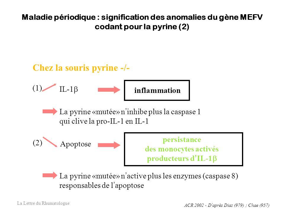 Maladie périodique : signification des anomalies du gène MEFV codant pour la pyrine (2) La Lettre du Rhumatologue ACR 2002 - D après Diaz (979) ; Chae