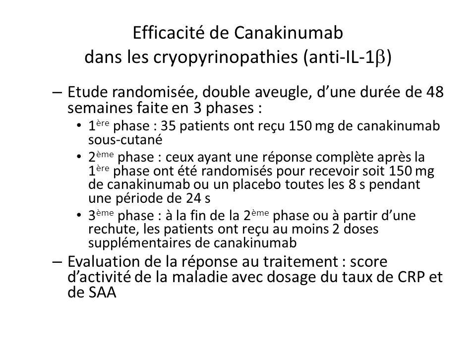 Efficacité de Canakinumab dans les cryopyrinopathies (anti-IL-1 ) – Etude randomisée, double aveugle, dune durée de 48 semaines faite en 3 phases : 1