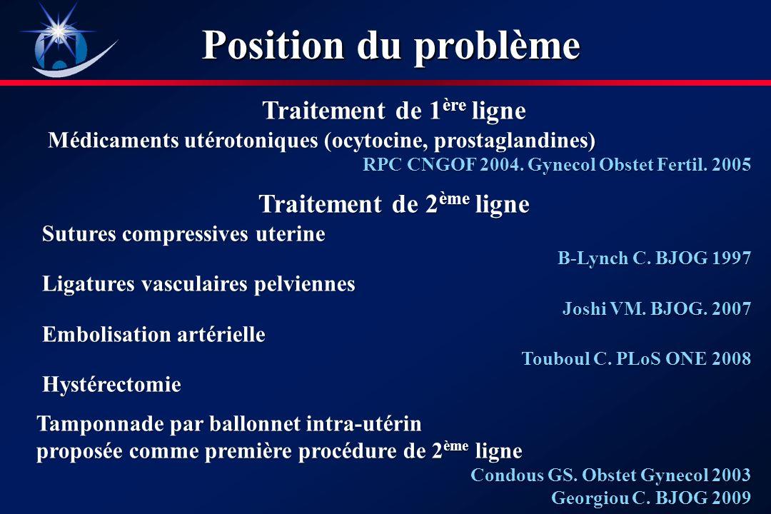 Traitement de 1 ère ligne Médicaments utérotoniques (ocytocine, prostaglandines) Médicaments utérotoniques (ocytocine, prostaglandines) RPC CNGOF 2004.