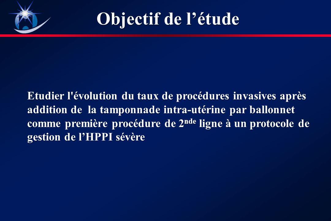 Objectif de létude Etudier l évolution du taux de procédures invasives après addition de la tamponnade intra-utérine par ballonnet comme première procédure de 2 nde ligne à un protocole de gestion de lHPPI sévère