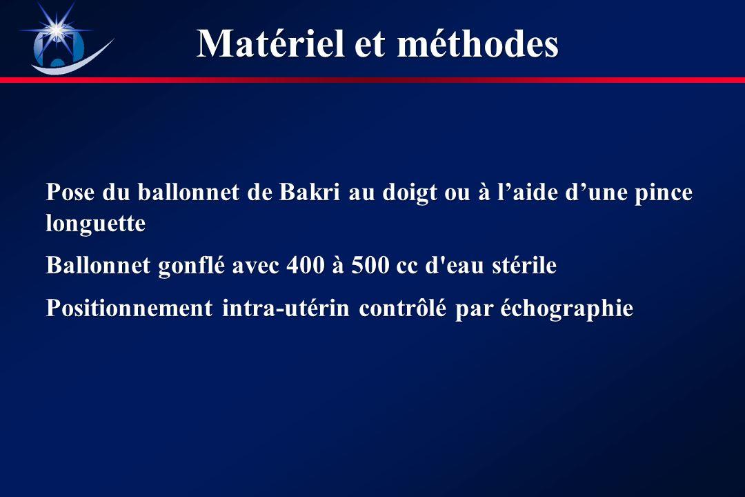 Pose du ballonnet de Bakri au doigt ou à laide dune pince longuette Ballonnet gonflé avec 400 à 500 cc d eau stérile Ballonnet gonflé avec 400 à 500 cc d eau stérile Positionnement intra-utérin contrôlé par échographie Matériel et méthodes