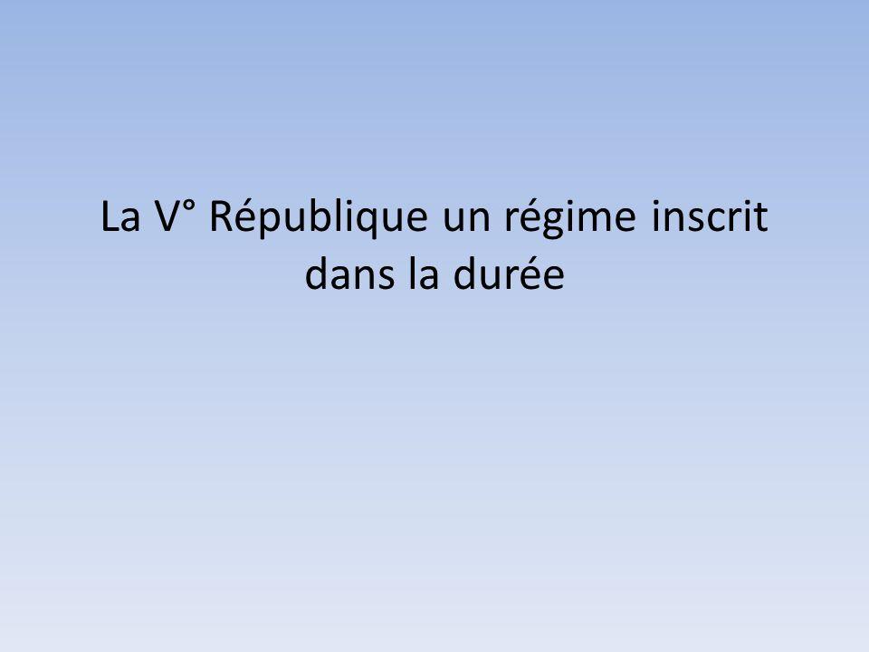 Introduction : Les différents régimes républicains 1° République 1792-1795 2° République 1848-52 3° République 1870-1940 4° République 1946-58 PB : Entre tradition et spécificité ?