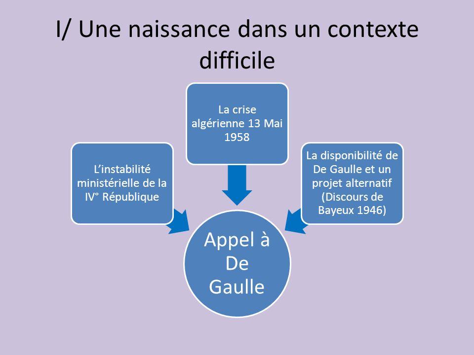 I/ Une naissance dans un contexte difficile Appel à De Gaulle Linstabilité ministérielle de la IV° République La crise algérienne 13 Mai 1958 La dispo