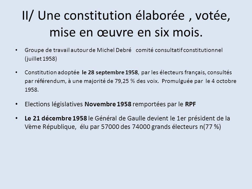 II/ Une constitution élaborée, votée, mise en œuvre en six mois. Groupe de travail autour de Michel Debré comité consultatif constitutionnel (juillet