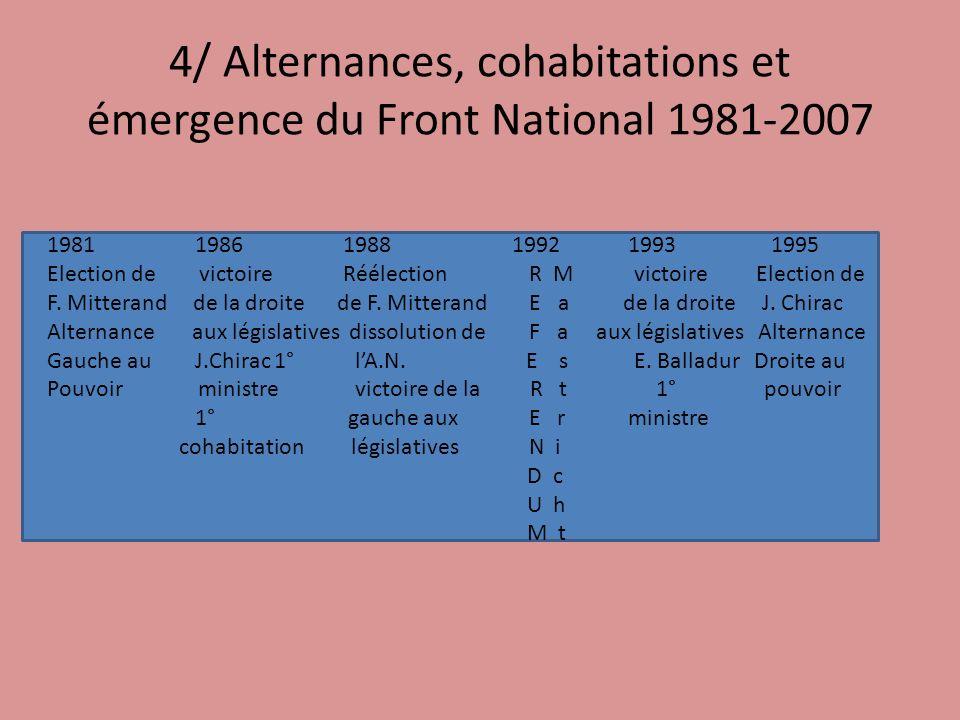 4/ Alternances, cohabitations et émergence du Front National 1981-2007 1981 1986 1988 1992 1993 1995 Election de victoire Réélection R M victoire Elec