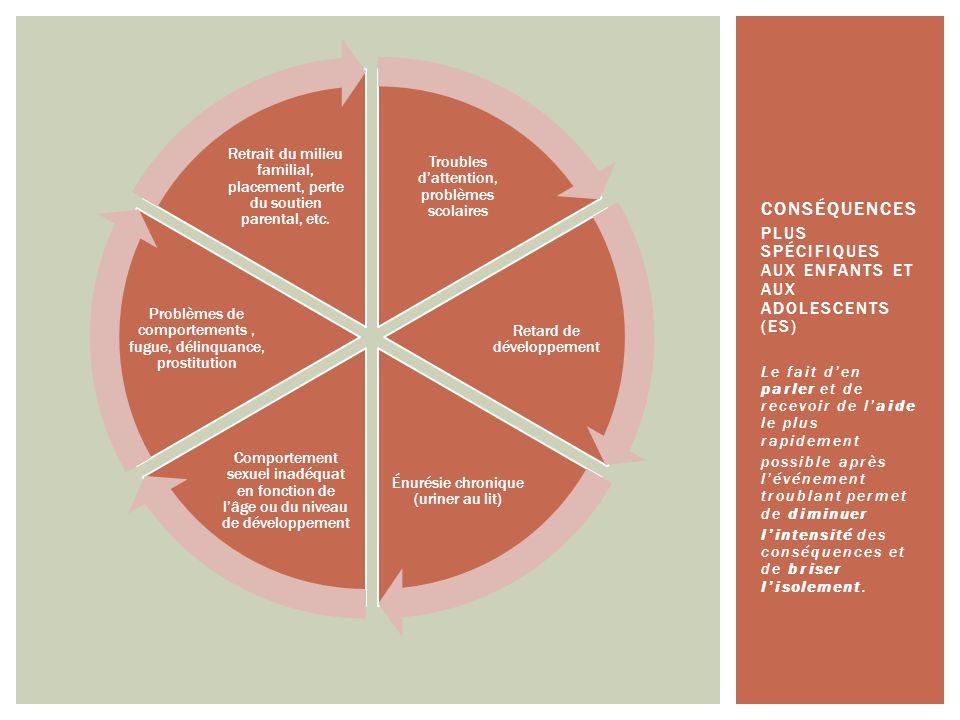 Agression sexuelle Problèmes physiques Problèmes psychologiques Difficultés relationnelles Difficultés sexuelles Troubles de lalimentation Problèmes de dépendance Problèmes spirituels et existentiels Problèmes économiques et sociaux Anxiété et de la frustration