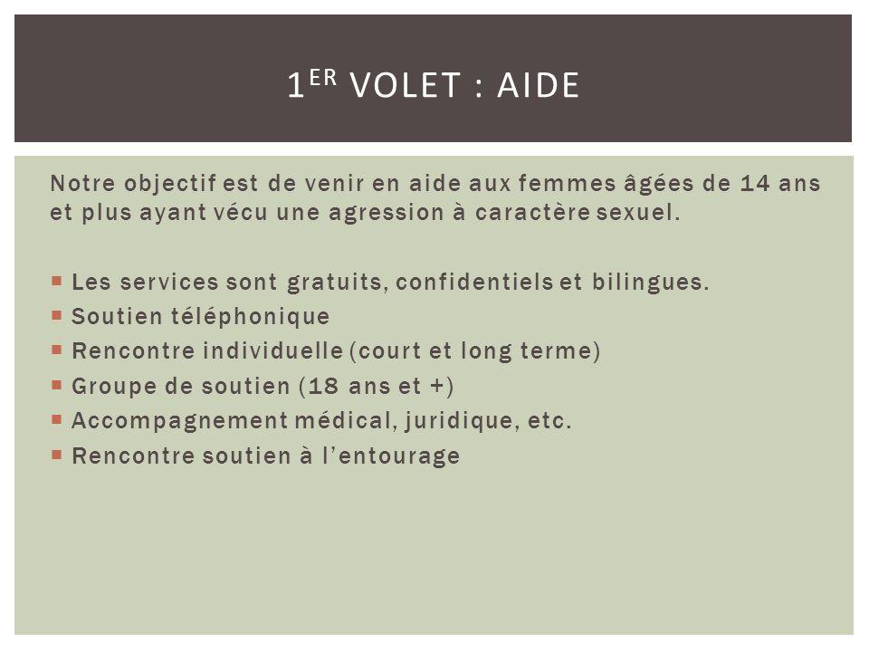 Le CALACS Aide Prévention- senbilisation Lutte LE CALACS ET SES VOLETS
