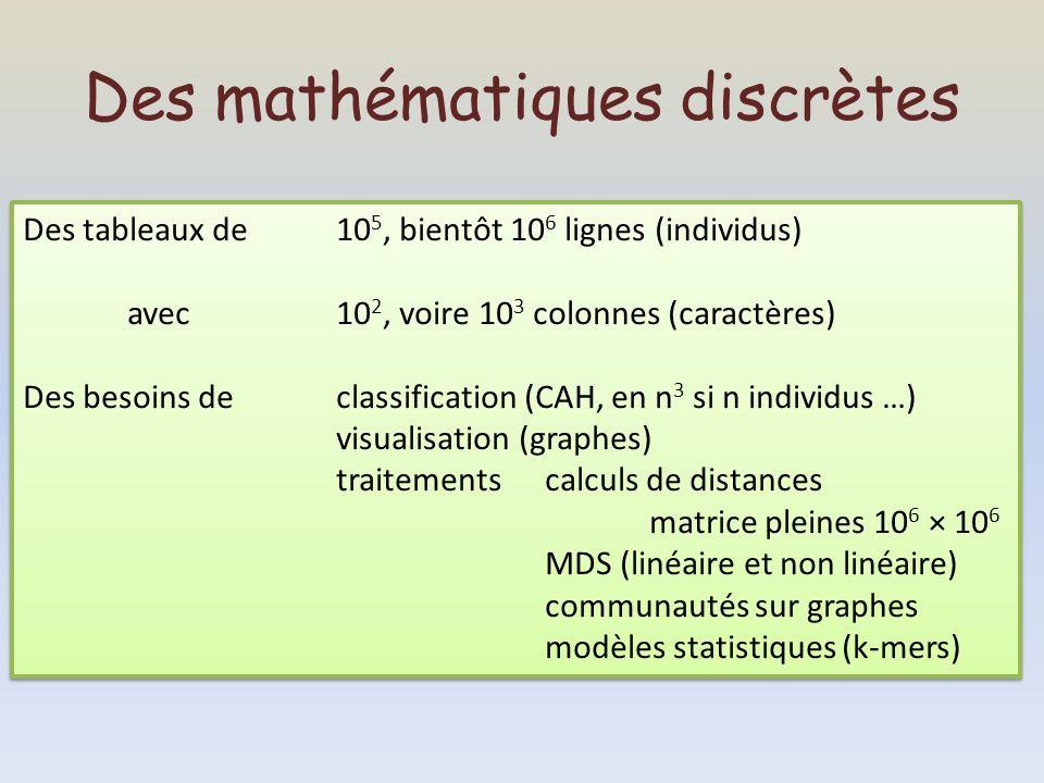 Des mathématiques discrètes Des tableaux de 10 5, bientôt 10 6 lignes (individus) avec 10 2, voire 10 3 colonnes (caractères) Des besoins de classific