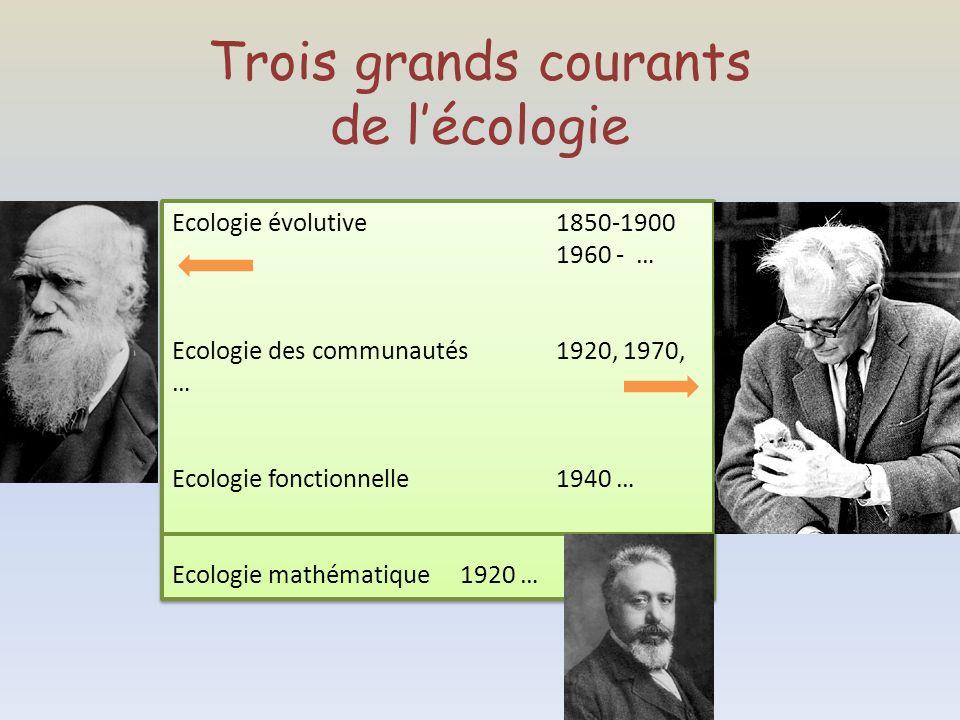 Trois grands courants de lécologie Ecologie évolutive1850-1900 1960 - … Ecologie des communautés1920, 1970, … Ecologie fonctionnelle1940 … Ecologie ma