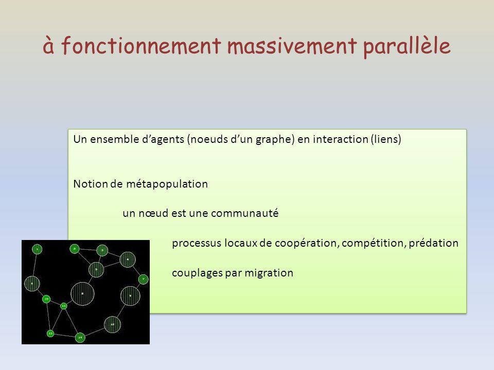 à fonctionnement massivement parallèle Un ensemble dagents (noeuds dun graphe) en interaction (liens) Notion de métapopulation un nœud est une communa