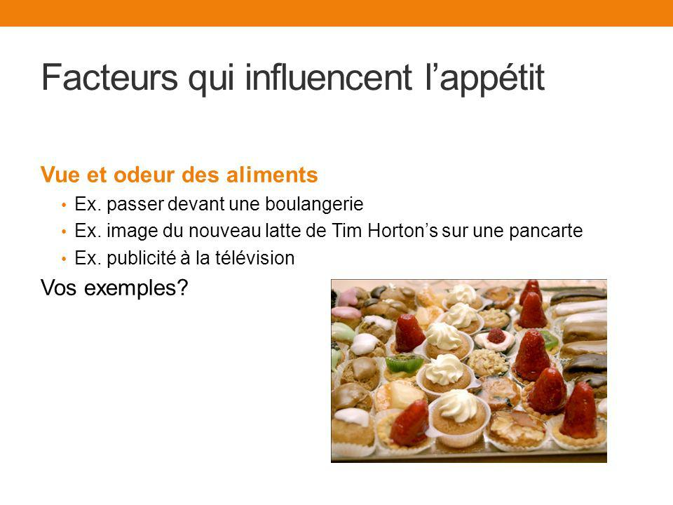 Facteurs qui influencent lappétit Vue et odeur des aliments Ex. passer devant une boulangerie Ex. image du nouveau latte de Tim Hortons sur une pancar
