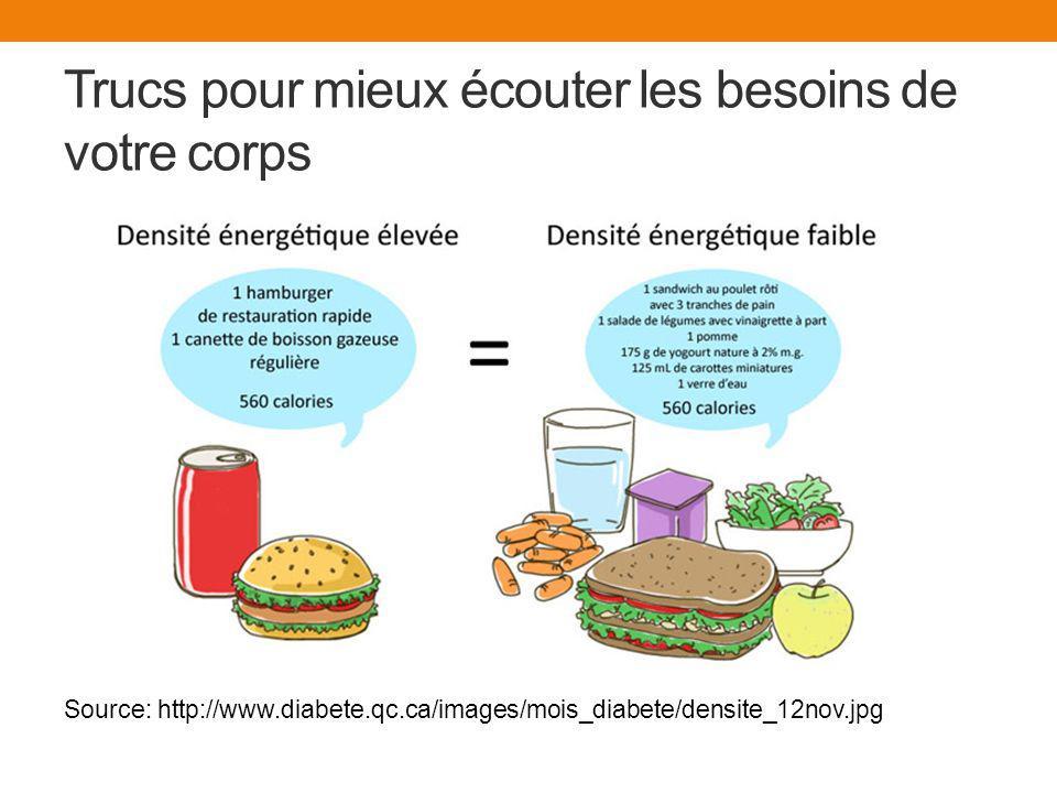 Trucs pour mieux écouter les besoins de votre corps Source: http://www.diabete.qc.ca/images/mois_diabete/densite_12nov.jpg
