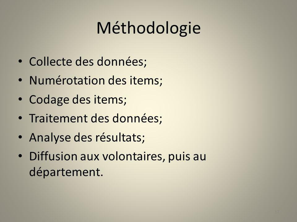 Méthodologie Collecte des données; Numérotation des items; Codage des items; Traitement des données; Analyse des résultats; Diffusion aux volontaires,