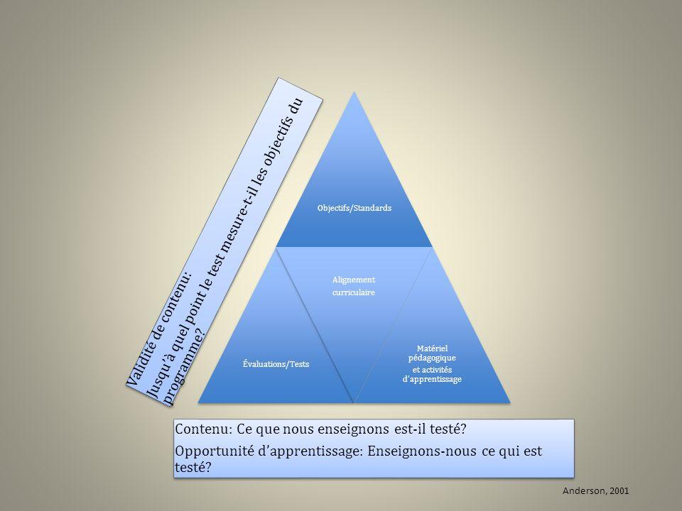 Objectifs/StandardsÉvaluations/Tests Alignement curriculaire Matériel pédagogique et activités dapprentissage Validité de contenu: Jusquà quel point l