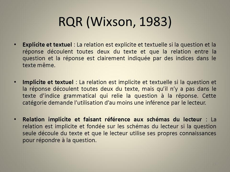 RQR (Wixson, 1983) Explicite et textuel : La relation est explicite et textuelle si la question et la réponse découlent toutes deux du texte et que la