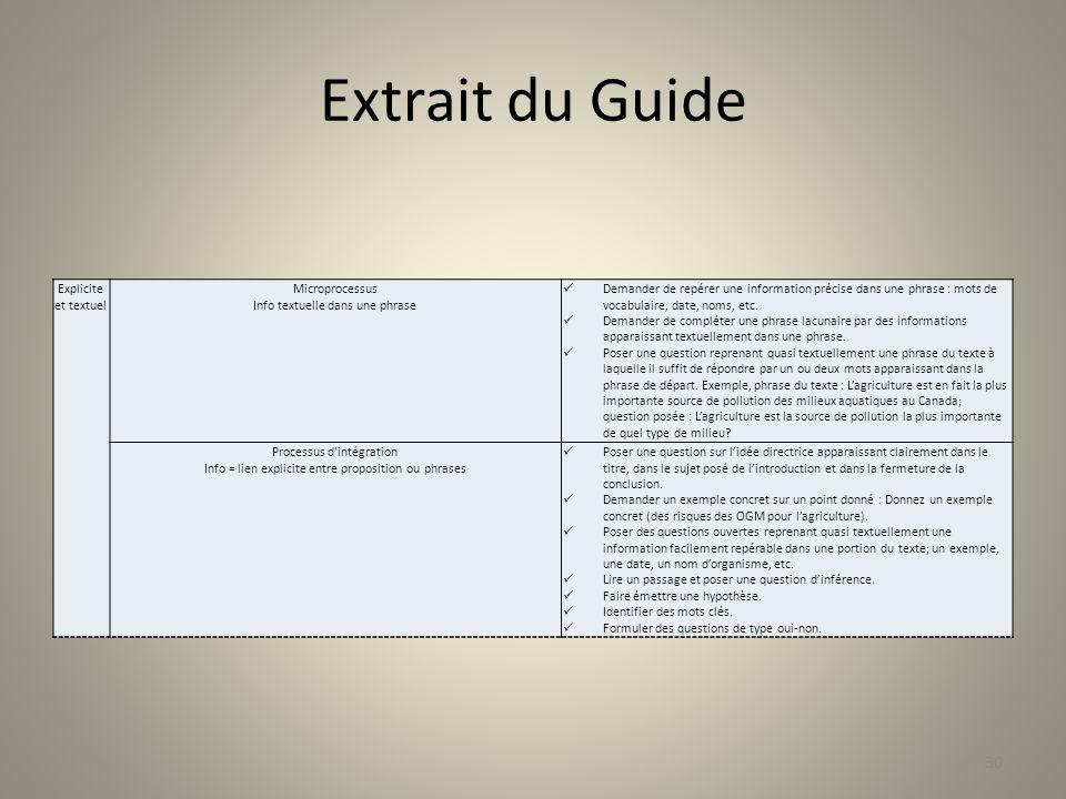 Extrait du Guide Explicite et textuel Microprocessus Info textuelle dans une phrase Demander de repérer une information précise dans une phrase : mots