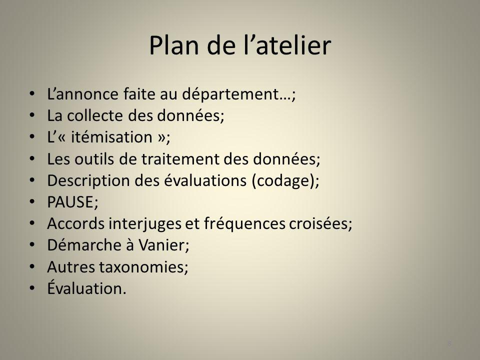 Plan de latelier Lannonce faite au département…; La collecte des données; L« itémisation »; Les outils de traitement des données; Description des éval