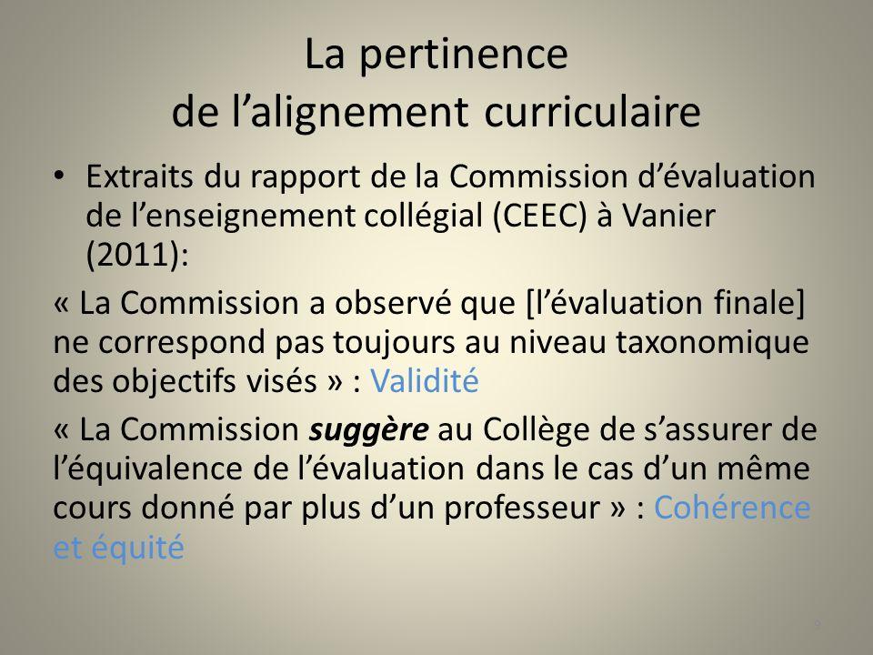 La pertinence de lalignement curriculaire Extraits du rapport de la Commission dévaluation de lenseignement collégial (CEEC) à Vanier (2011): « La Com