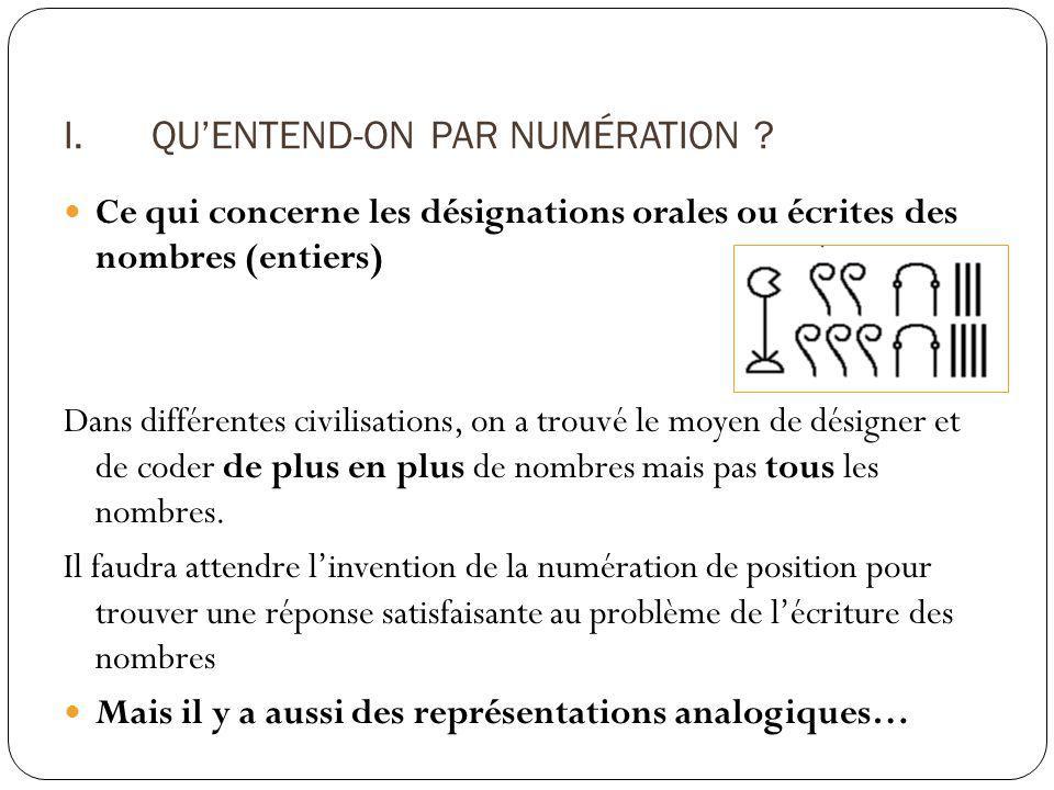 Stanislas Dehaene (1992) 6 Représentation analogique Oral Écrit en chiffres Le triple code Trente-quatre 34