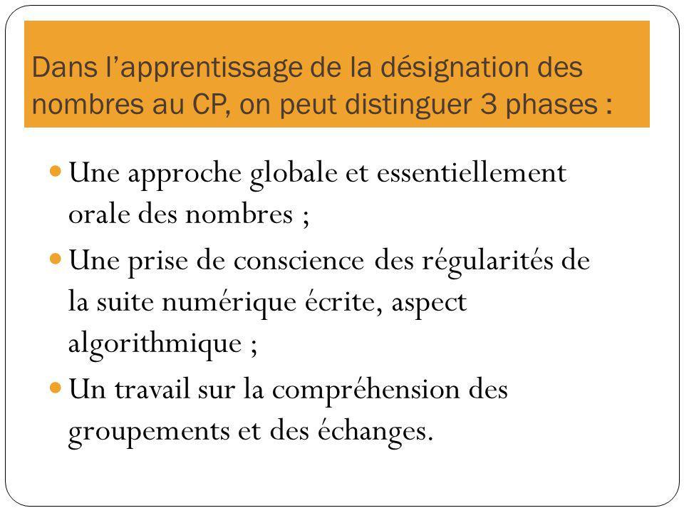 Les aspects de la numération (valable pour les deux systèmes) 9 9