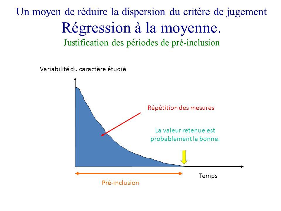 Un moyen de réduire la dispersion du critère de jugement Régression à la moyenne. Justification des périodes de pré-inclusion Temps Variabilité du car